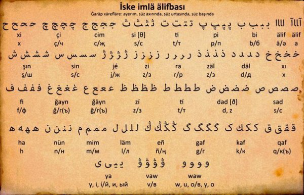 Старо-татарский алфавит, основанный на арабской графике.
