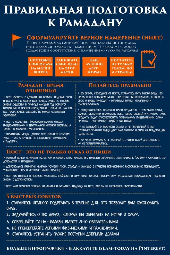 ИНФОГРАФИКА: Правильная подготовка к Рамадану