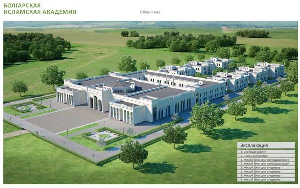 План Болгарской исламской академии.