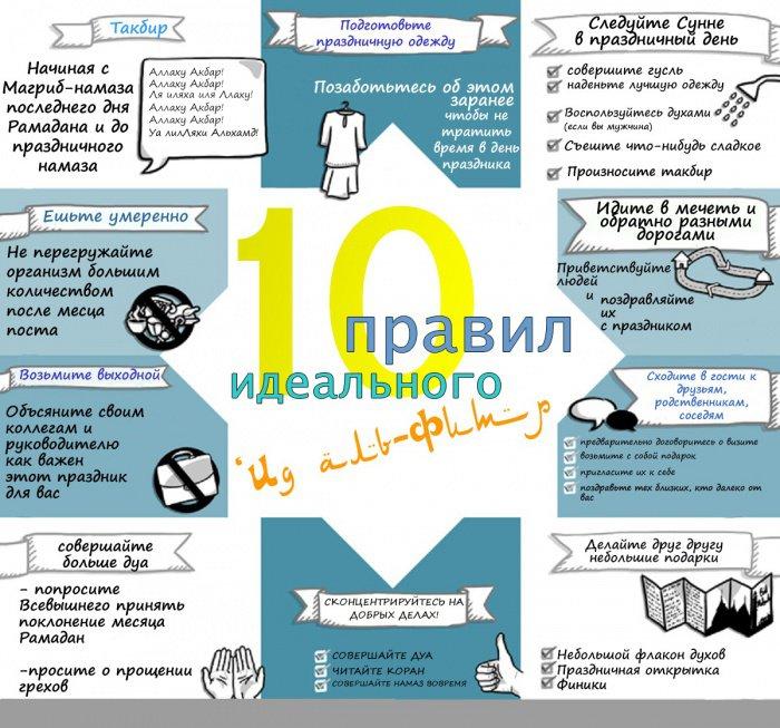 ИНФОГРАФИКА: 10 правил идеального Ураза-байрама