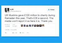 Твит британки о мусульманах стал хитом в социальных сетях
