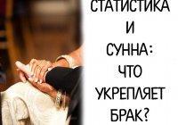 Статистика и Сунна: что укрепляет брак?