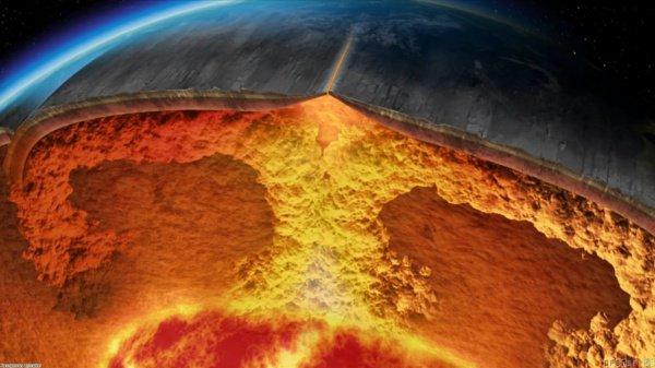 Сунна и наука: 7 слоев Земли
