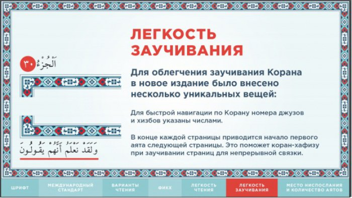 7 уникальных особенностей нового издания Корана, презентованного в Казани