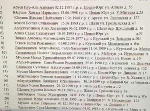 Список задержанных боевиков.
