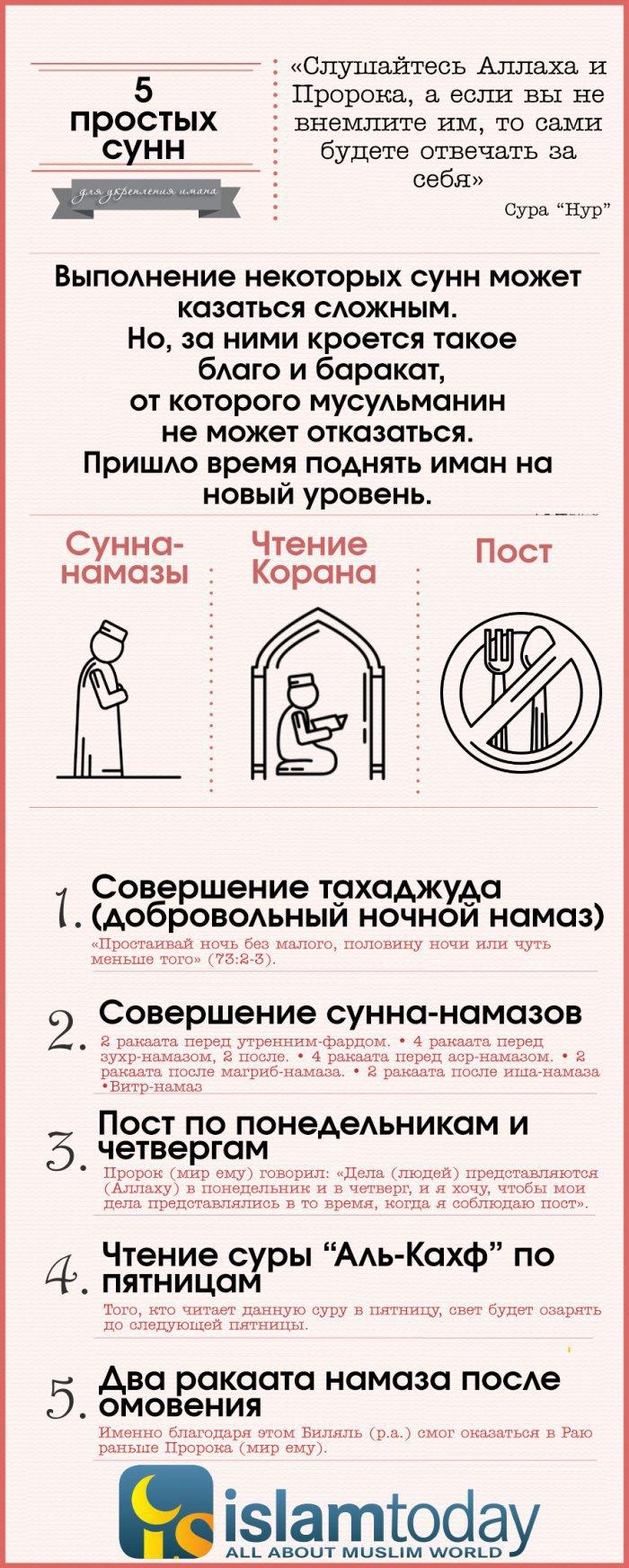 5 простых сунн для гарантированного укрепления имана (ИНФОГРАФИКА)