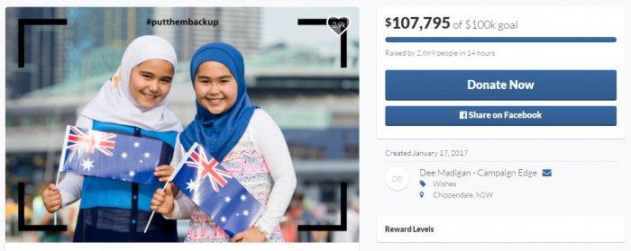 Ради этого фото с девочками в платках австралийцы пожертвовали $ 100 000