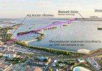 Канатная дорога в Казани может быть построена в этом году