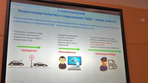 ВКазани активист 1200 раз пожаловался в«Народный контроль»