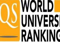 КФУ улучшил показатели в британском рейтинге Quacquarelli Symonds (QS)