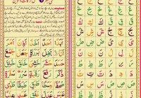 Когда в Коране впервые появились точки и огласовки над буквами?
