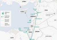 Трубопроводная ли война идет в Сирии? Часть 2