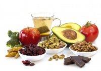 Каким должно быть правильное питание с точки зрения ислама?
