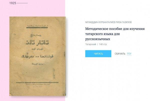 Пособие по изучению татарского языка для русскоязычных
