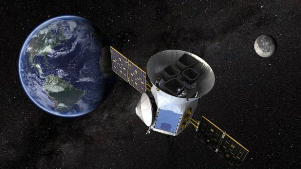 Миссия TESS отправится вкосмос весной