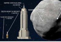 Ученые НАСА планируют взорвать астероид