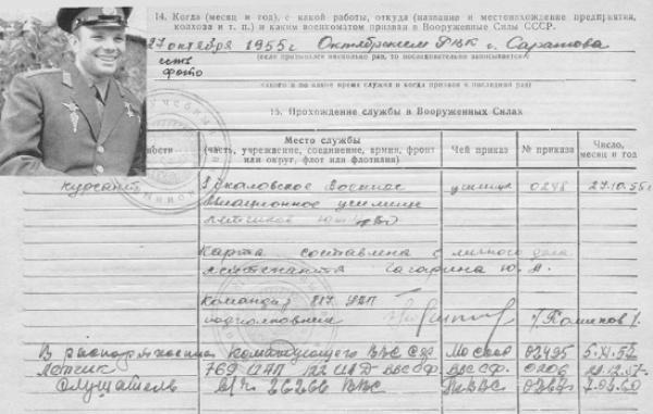 Опубликованы архивные материалы о Гагарине (ФОТО)
