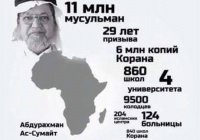 Герои исламской уммы