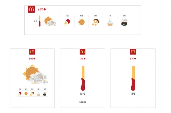 «Макдоналдс» показал прогноз погоды бургерами (ФОТО)
