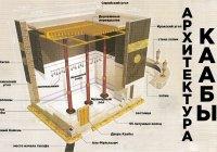 Из чего состоит Священная Кааба? (ИНФОГРАФИКА)