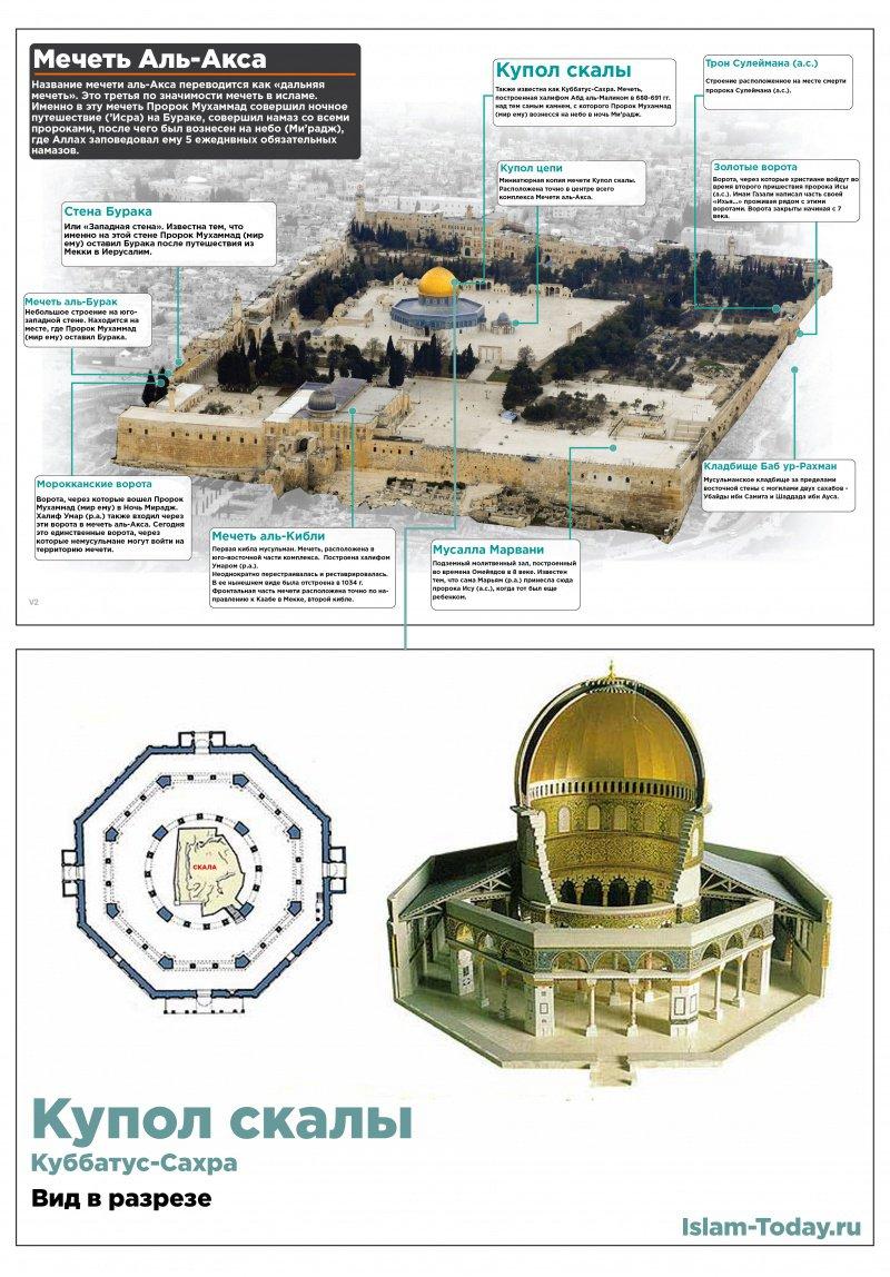 Из чего состоит знаменитая мечеть Аль-Акса? (ИНФОГРАФИКА)
