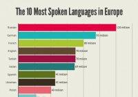 Турецкий оказался одним из самых распространённых языков в Европе