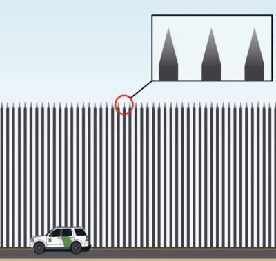 Так будет выглядеть стена на границе США и Мексики.